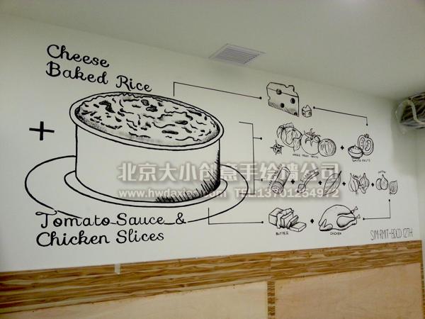 黑白速写线描食物餐厅手绘墙壁画 墙体彩绘图片