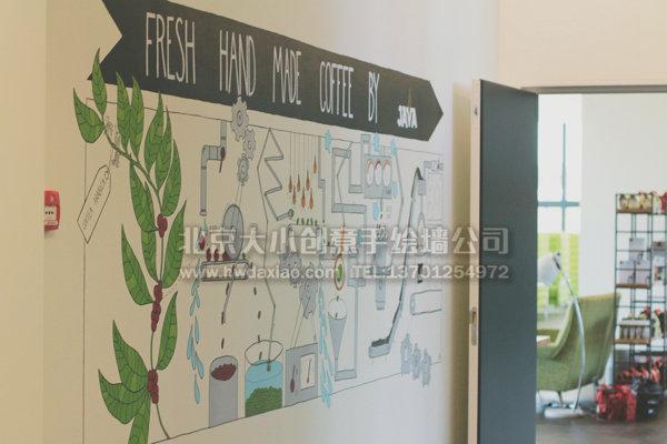 餐厅背景墙 咖啡厅背景墙 创意墙绘 墙体彩绘 墙绘壁画 北京手绘墙