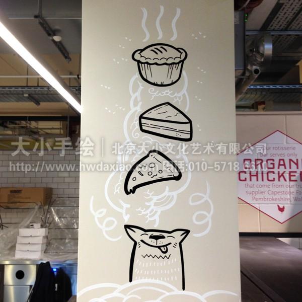 校园彩绘 北京墙绘公司 游戏彩绘 手绘墙 墙体彩绘 墙绘价格 手绘壁画