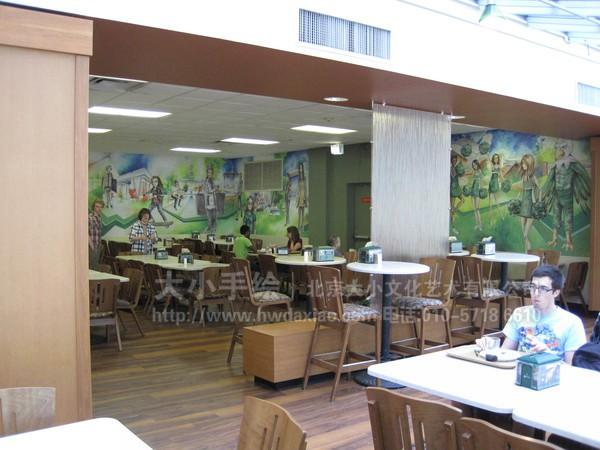 餐厅手绘墙 咖啡厅墙绘 酒吧墙绘 漫画 学生 拉拉队 校园 走廊壁画