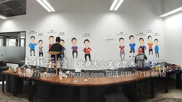 漫画人物 天使投资 卡通漫画墙绘 办公室手绘墙 创意墙绘 会议室彩绘