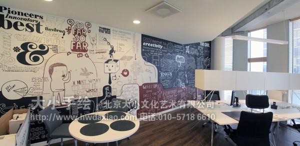 办公室涂鸦手绘墙壁画