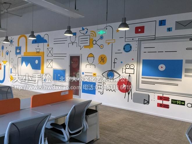 越来越多的公司办公室采用了墙体彩绘来装饰空间环境.