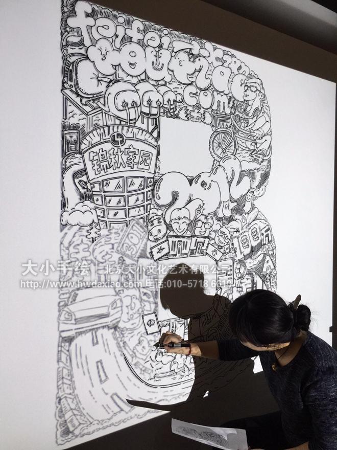 今日头条 商场手绘墙 旅店手绘墙 酒吧手绘墙 文化墙彩绘 手绘墙素材