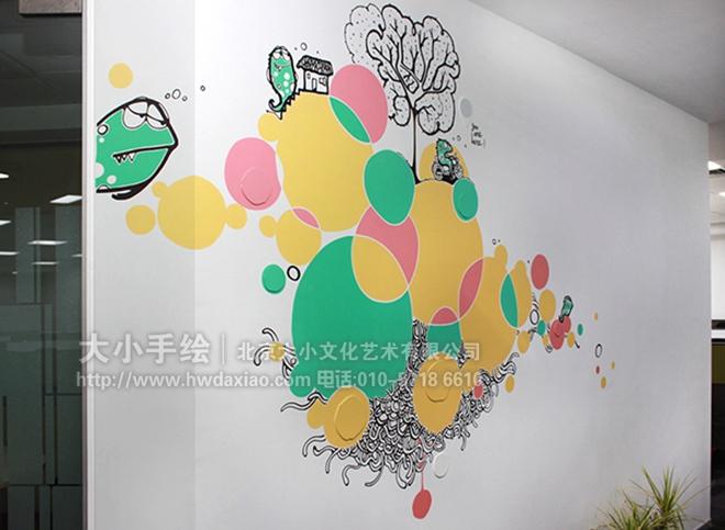 创意墙绘 办公手绘墙 餐厅手绘墙 美食 自行车 装置墙绘 城市 旅行