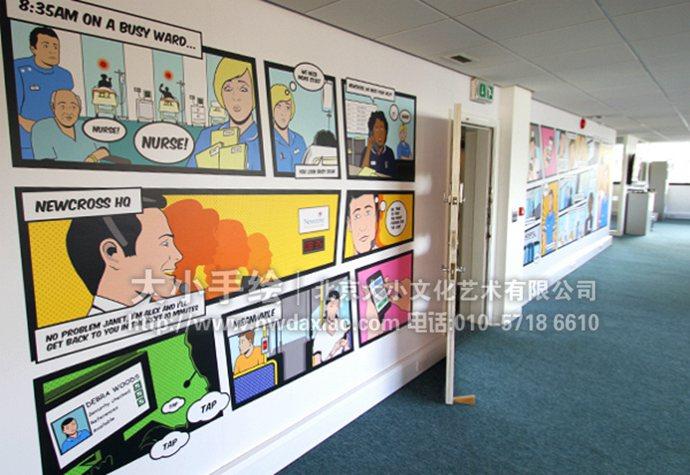 国外办公室漫画卡通手绘墙壁画