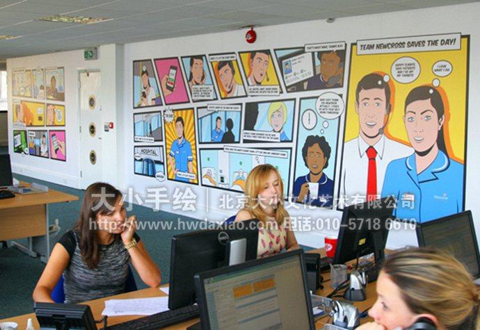 漫画墙绘,卡通手绘墙,人物彩绘,工作壁画,餐厅手绘墙,办公室手绘墙,北